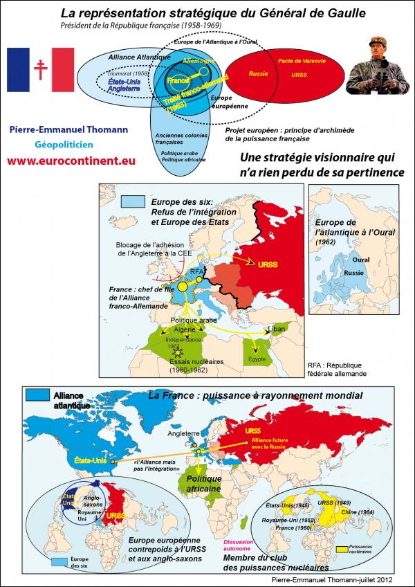 De gaulle-eurocontinent