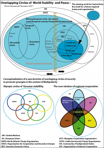 Diplomatic World - Olympic circles - Uzbekistan - laboratory